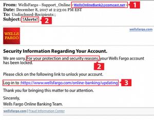 wells fargo email phishing scam